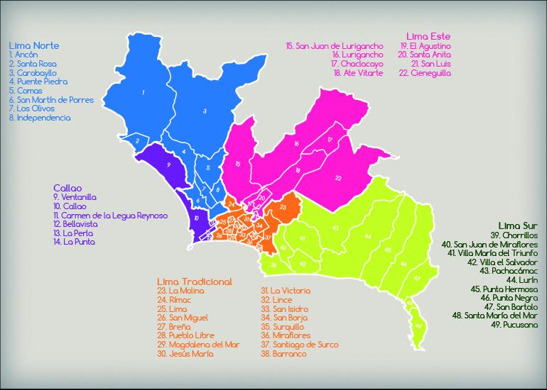 Dzielnice w Limie