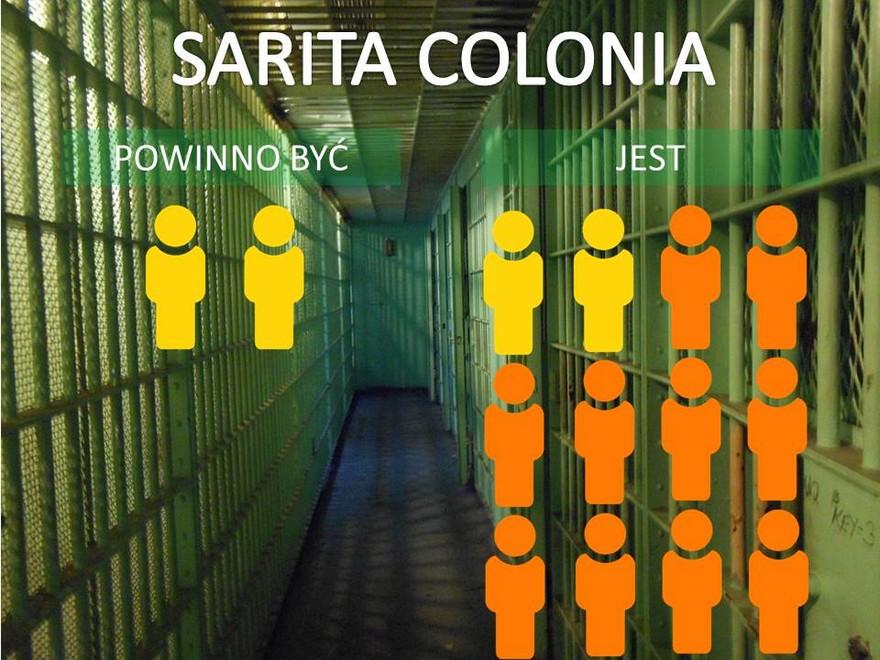 Przepełnione cele w Sarita Colonia